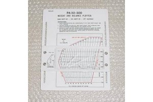 583-129, 38480-002, Piper Cherokee Six Weight & Balance Plotter