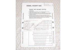 582-846, 38386-002, Piper Lance II Weight & Balance Plotter