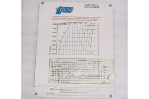 583-815, 74216-002, Piper PA-31 Navajo Weight & Balance Plotter